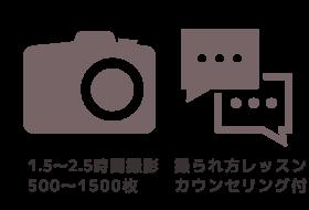 出張プロフィール撮影の特徴